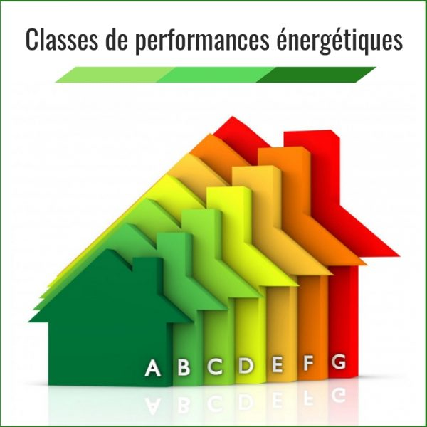 Classes de performances énergétiques